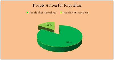 Biodegradable plastic - Wikipedia